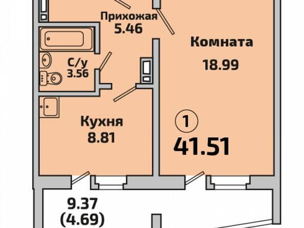 Планировки Жилой комплекс РОДНИКИ, дом 603
