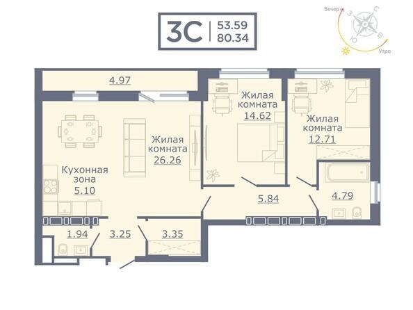 Планировки Жилой комплекс ДОМ НА САДОВОЙ - Планировка трехкомнатной квартиры 80,34 кв.м