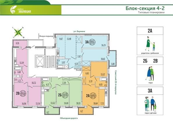 Планировки Жилой комплекс ЭВОЛЮЦИЯ, 4.1-4.2 б/с  - Блок-секция 4.2. Планировка типового этажа